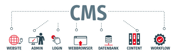 Content Managament System (CMS)