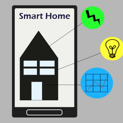 Smart Home - Funktionsweise des Systems